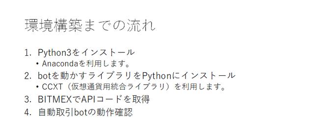 Bitmex Bot Python